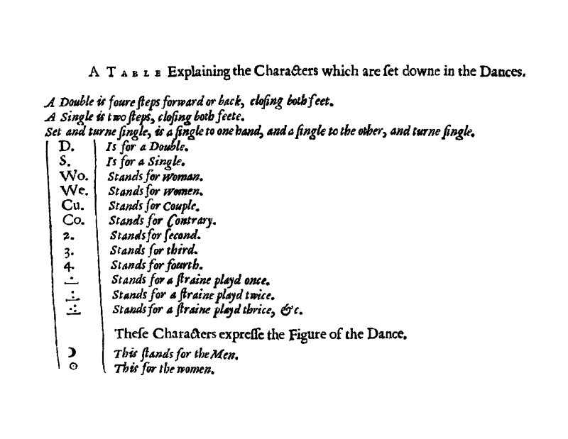 Playford, John (ed) | The English Dancing Master | First Edition (1651)
